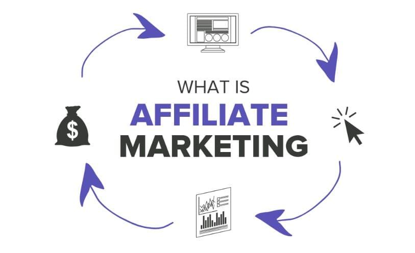 Affiliate Marketing là làm gì