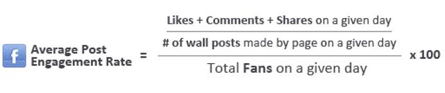 Cách tính tỉ lệ Post Engagement