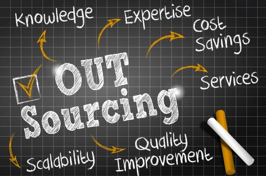 Khái niệm outsourcing là gì